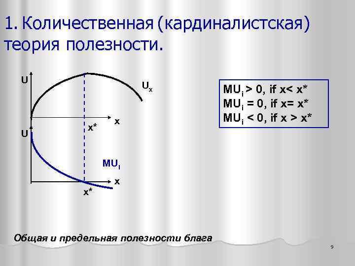 1. Количественная (кардиналистская) теория полезности. U U Ux x* x MUi > 0, if