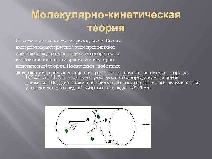 Молекулярно-кинетическая теория Начнем с металлических проводников. Вольтамперная характеристика этих проводников нам известна, но пока