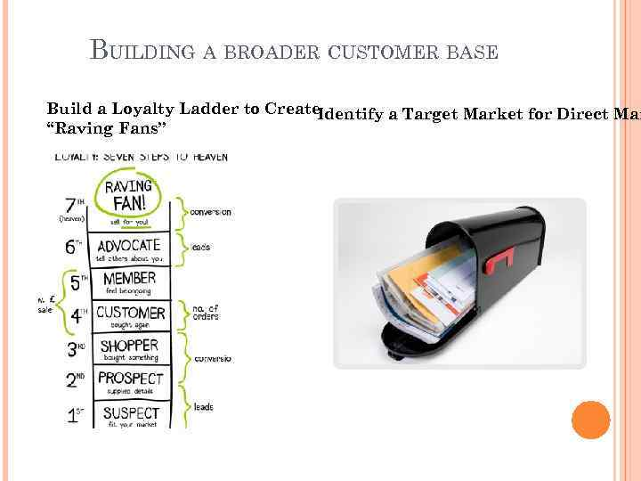 BUILDING A BROADER CUSTOMER BASE Build a Loyalty Ladder to Create Identify a Target