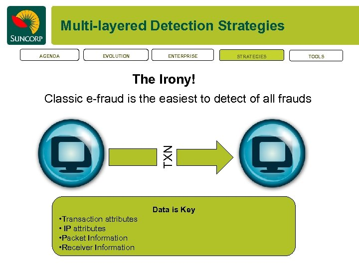 Multi-layered Detection Strategies AGENDA EVOLUTION ENTERPRISE STRATEGIES TOOLS The Irony! TXN Classic e-fraud is