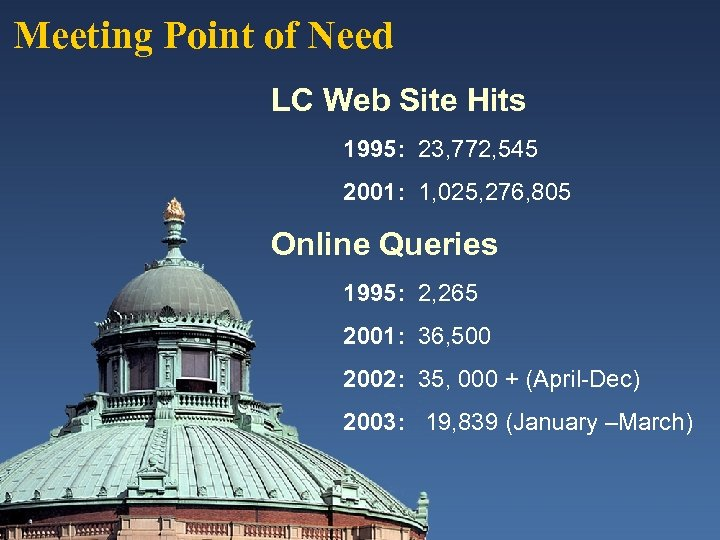 Meeting Point of Need LC Web Site Hits 1995: 23, 772, 545 2001: 1,