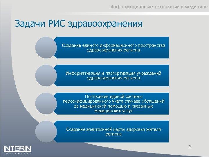 Задачи РИС здравоохранения Создание единого информационного пространства здравоохранения региона Информатизация и паспортизация учреждений здравоохранения