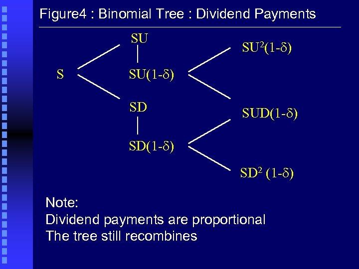 Figure 4 : Binomial Tree : Dividend Payments SU S SU 2(1 -d) SU(1