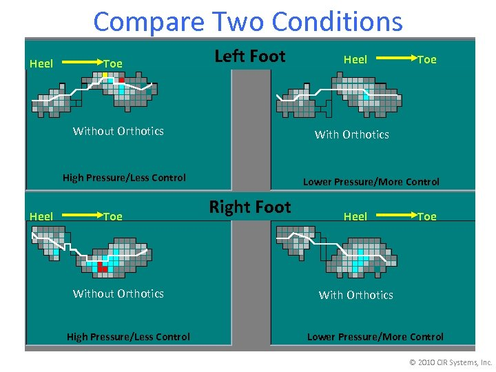 Compare Two Conditions Heel Toe Left Foot Without Orthotics Toe Without Orthotics High Pressure/Less