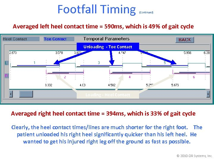 Footfall Timing (Continued) Averaged left heel contact time = 590 ms, which is 49%