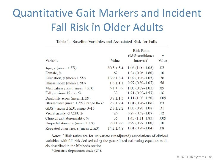 Quantitative Gait Markers and Incident Fall Risk in Older Adults © 2010 CIR Systems,