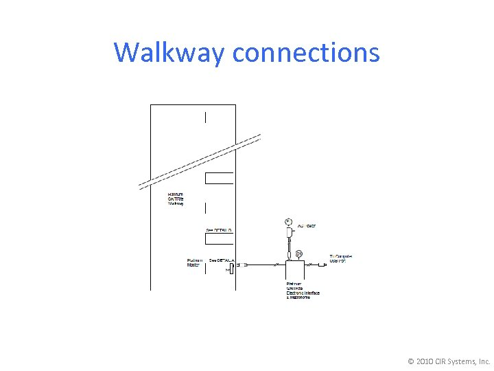 Walkway connections © 2010 CIR Systems, Inc.