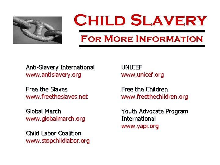Child Slavery For More Information Anti-Slavery International www. antislavery. org UNICEF www. unicef. org