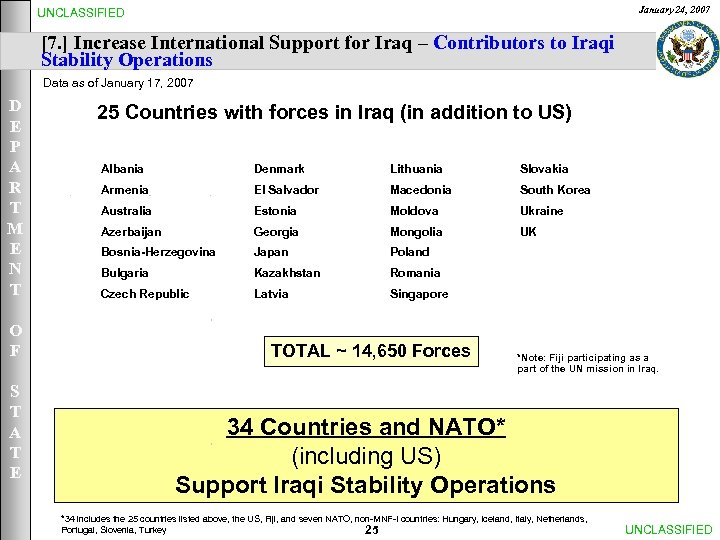 January 24, 2007 UNCLASSIFIED [7. ] Increase International Support for Iraq – Contributors to