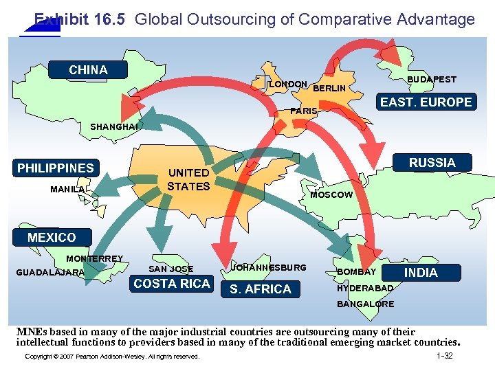 Exhibit 16. 5 Global Outsourcing of Comparative Advantage CHINA BUDAPEST LONDON BERLIN EAST. EUROPE