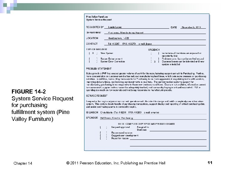 FIGURE 14 -2 System Service Request for purchasing fulfillment system (Pine Valley Furniture) Chapter