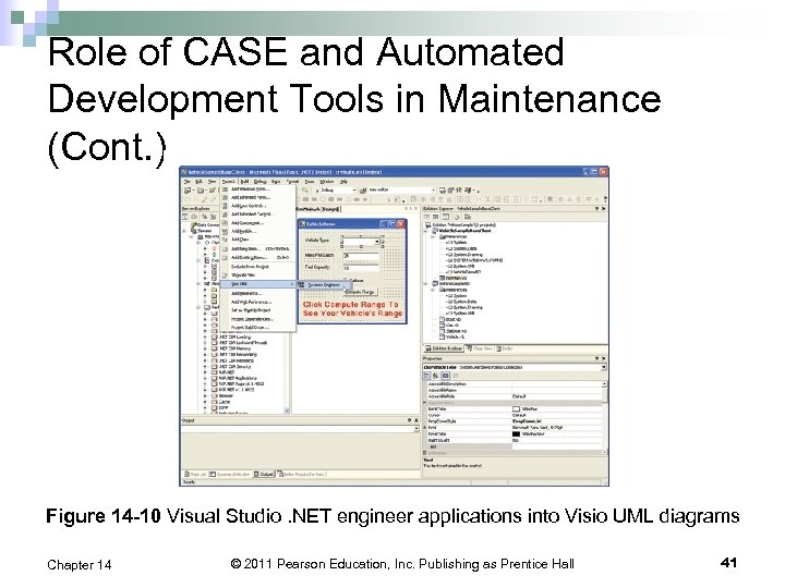 Role of CASE and Automated Development Tools in Maintenance (Cont. ) Figure 14 -10