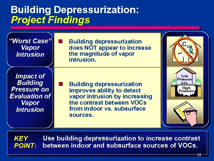 "Building Depressurization: Project Findings ""Worst Case"" Vapor Intrusion Impact of Building Pressure on Evaluation"