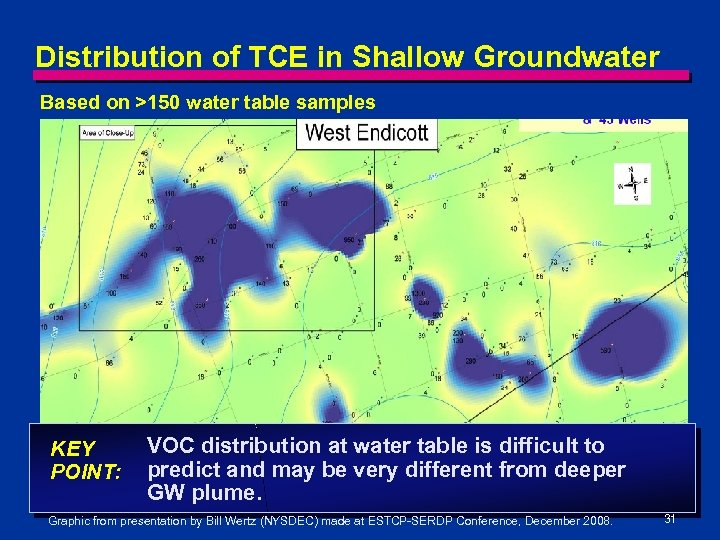 Distribution of TCE in Shallow Groundwater Based on >150 water table samples KEY POINT: