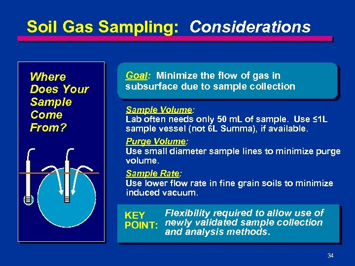 Soil Gas Sampling: Considerations Where Does Your Sample Come From? Goal: Minimize the flow