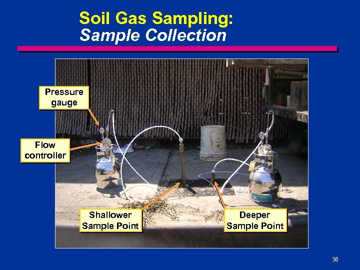Soil Gas Sampling: Sample Collection Pressure gauge Flow controller Shallower Sample Point Deeper Sample