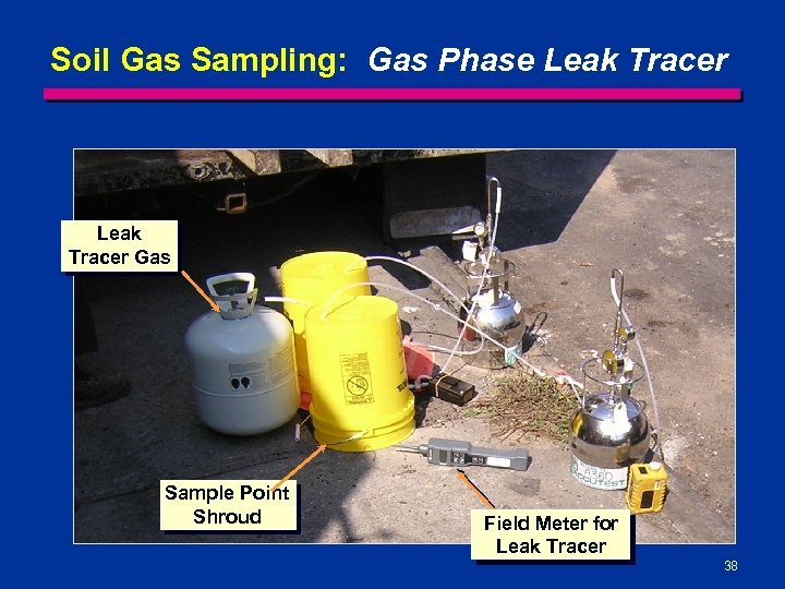 Soil Gas Sampling: Gas Phase Leak Tracer Gas Sample Point Shroud Field Meter for