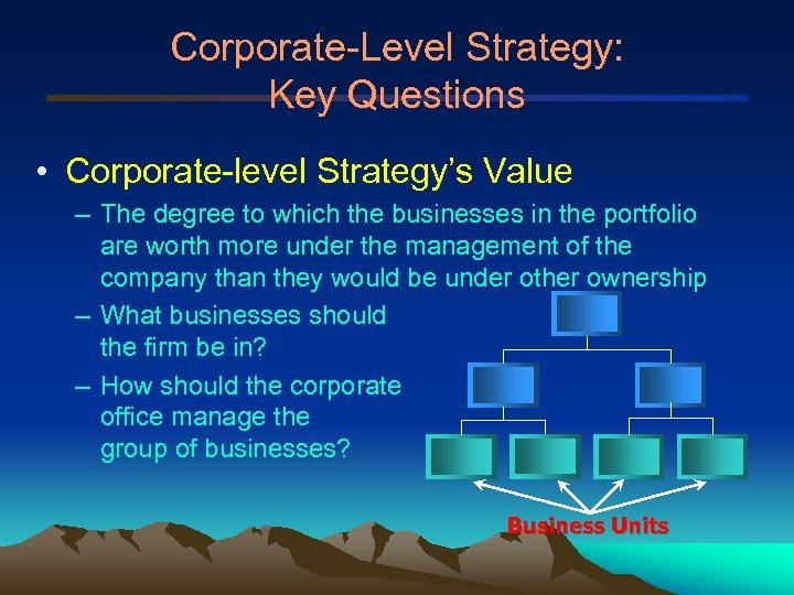Corporate-Level Strategy: Key Questions • Corporate-level Strategy's Value – The degree to which the