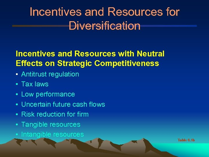 Incentives and Resources for Diversification Incentives and Resources with Neutral Effects on Strategic Competitiveness