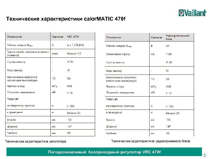 Технические характеристики calor. MATIC 470 f Технические характеристики регулятора Технические характеристики радиоприемного блока Погодозависимый