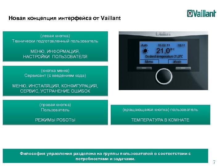 Новая концепция интерфейса от Vaillant (левая кнопка) Технически подготовленный пользователь МЕНЮ, ИНФОРМАЦИЯ, НАСТРОЙКИ ПОЛЬЗОВАТЕЛЯ