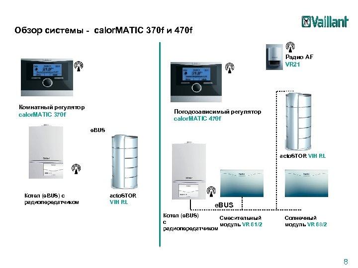 Обзор системы - calor. MATIC 370 f и 470 f Радио AF VR 21