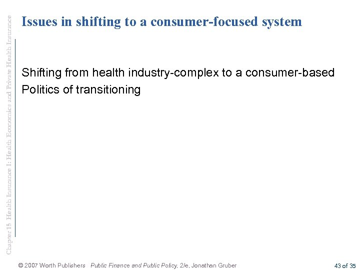 Chapter 15 Health Insurance I: Health Economics and Private Health Insurance Issues in shifting