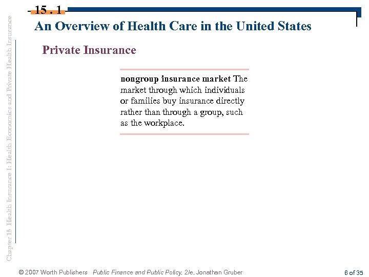 Chapter 15 Health Insurance I: Health Economics and Private Health Insurance 15. 1 An