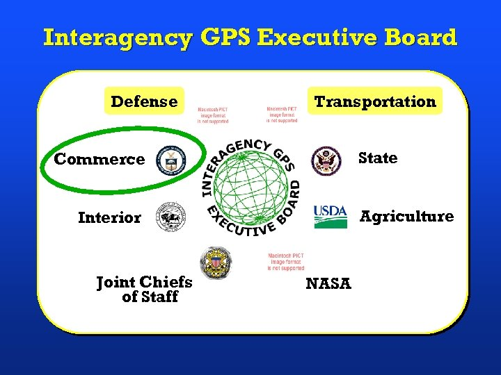 Interagency GPS Executive Board Defense Transportation State Commerce Agriculture Interior Joint Chiefs of Staff