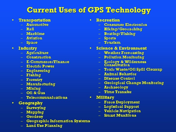 Current Uses of GPS Technology • Transportation • Recreation • Industry • Science &