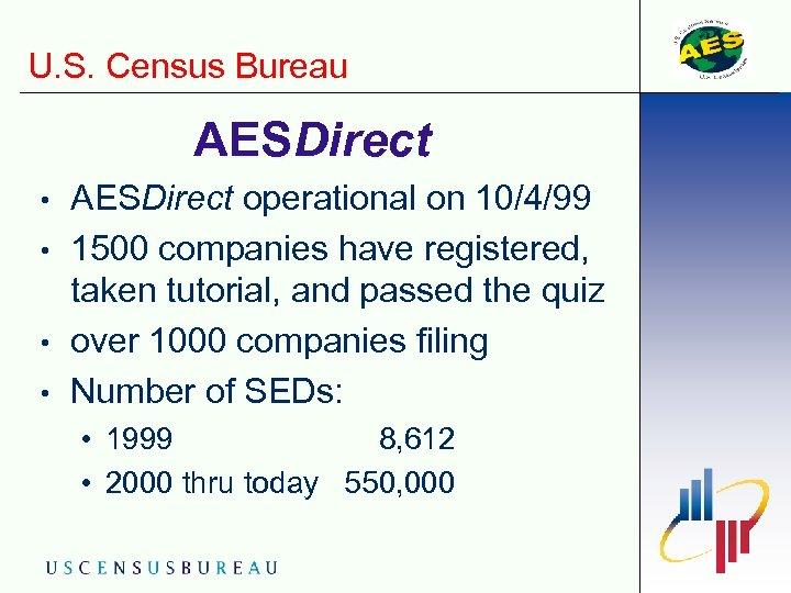 U. S. Census Bureau AESDirect • • AESDirect operational on 10/4/99 1500 companies have