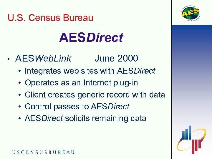 U. S. Census Bureau AESDirect • AESWeb. Link • • • June 2000 Integrates