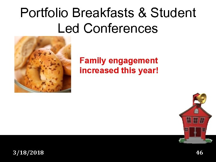 Portfolio Breakfasts & Student Led Conferences Family engagement increased this year! 3/18/2018 46