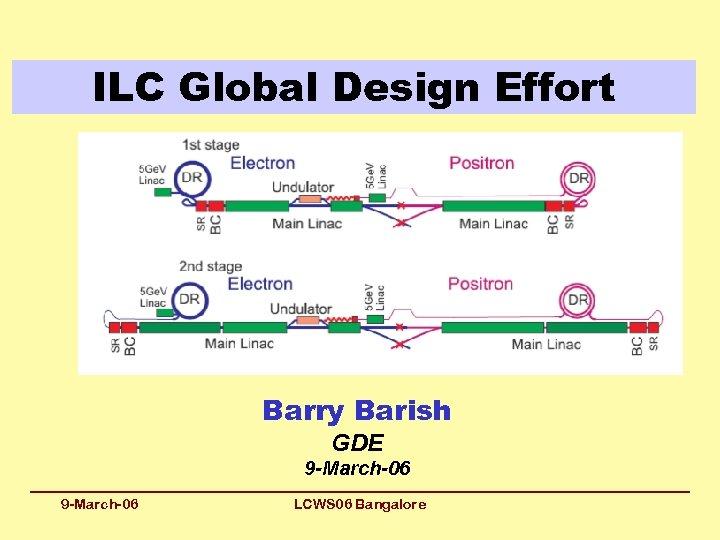 ILC Global Design Effort Barry Barish GDE 9 -March-06 LCWS 06 Bangalore