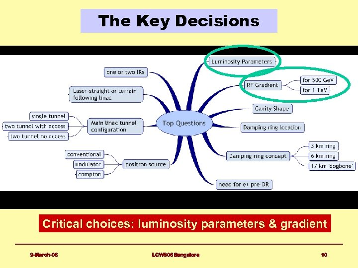The Key Decisions Critical choices: luminosity parameters & gradient 9 -March-06 LCWS 06 Bangalore