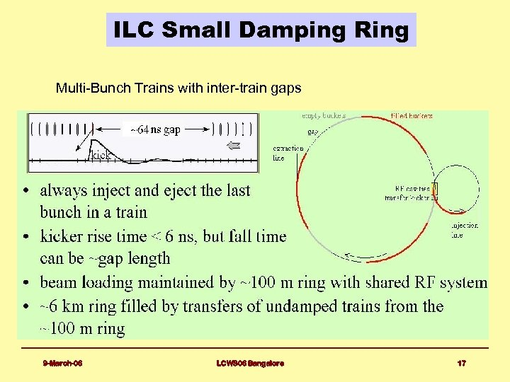 ILC Small Damping Ring Multi-Bunch Trains with inter-train gaps 9 -March-06 LCWS 06 Bangalore