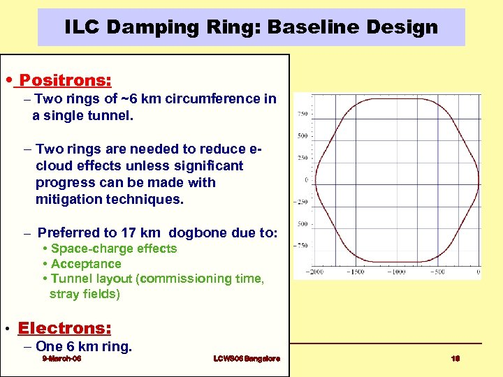 ILC Damping Ring: Baseline Design • Positrons: – Two rings of ~6 km circumference