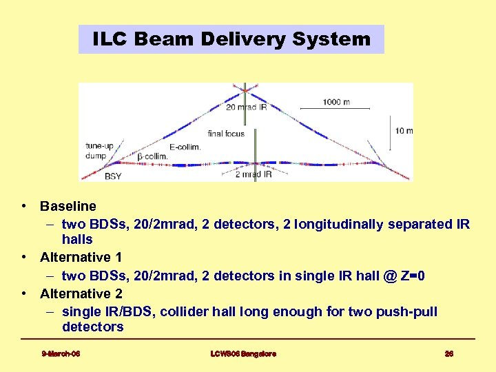 ILC Beam Delivery System • Baseline – two BDSs, 20/2 mrad, 2 detectors, 2