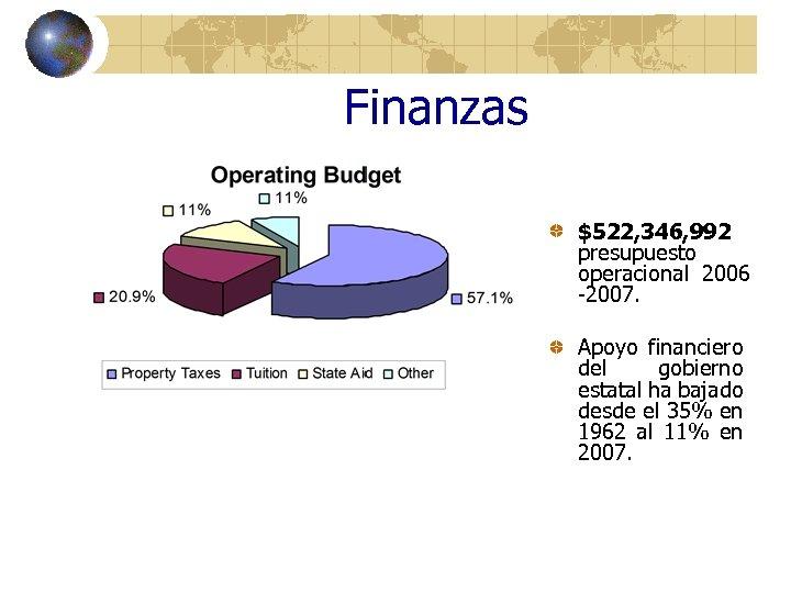 Finanzas $522, 346, 992 presupuesto operacional 2006 -2007. Apoyo financiero del gobierno estatal ha