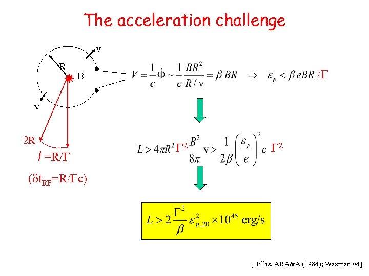 The acceleration challenge v R /G B v 2 R l =R/G G 2