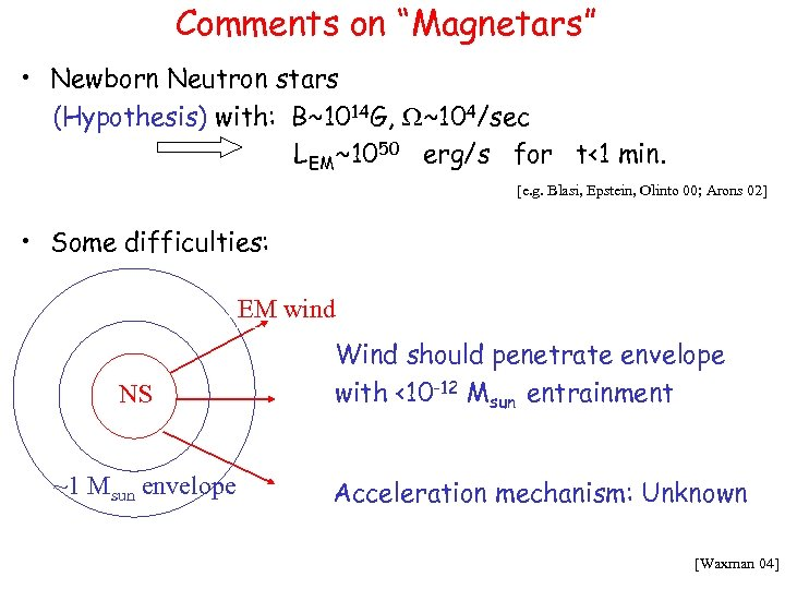 "Comments on ""Magnetars"" • Newborn Neutron stars (Hypothesis) with: B~1014 G, W~104/sec LEM~1050 erg/s"