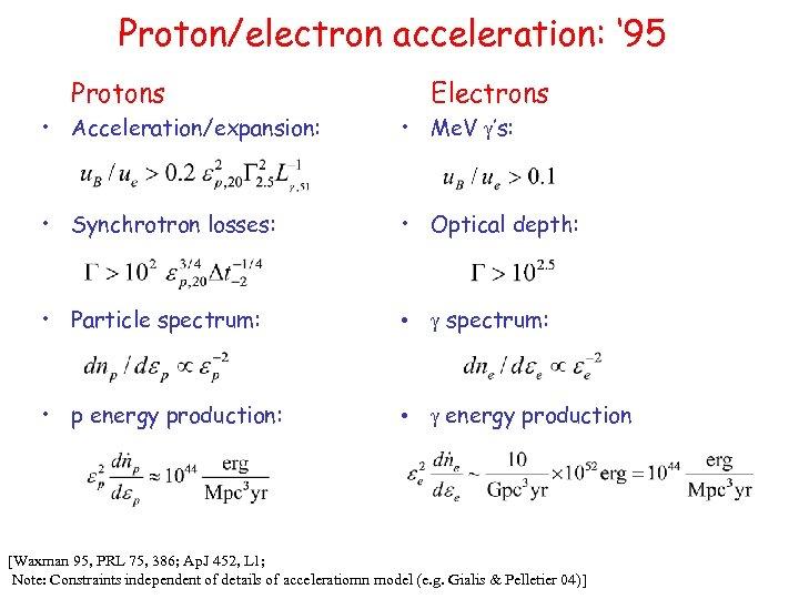 Proton/electron acceleration: ' 95 Protons Electrons • Acceleration/expansion: • Me. V g's: • Synchrotron
