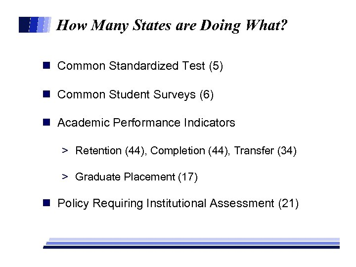 How Many States are Doing What? n Common Standardized Test (5) n Common Student
