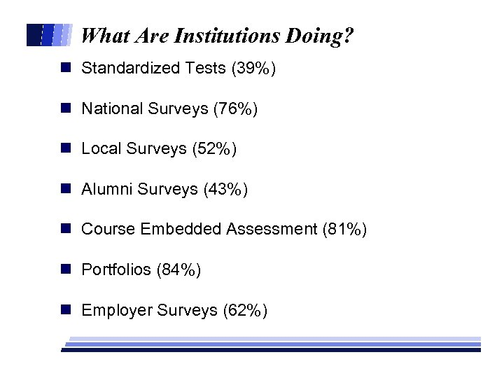 What Are Institutions Doing? n Standardized Tests (39%) n National Surveys (76%) n Local