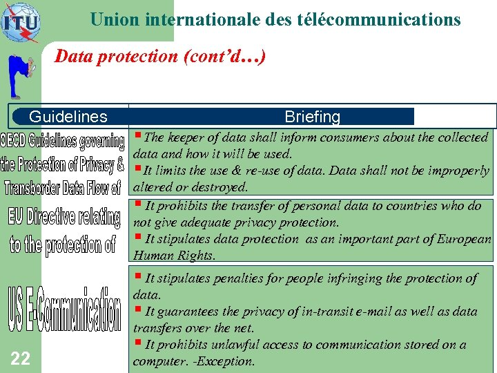Union internationale des télécommunications Data protection (cont'd…) Guidelines Briefing § The keeper of data