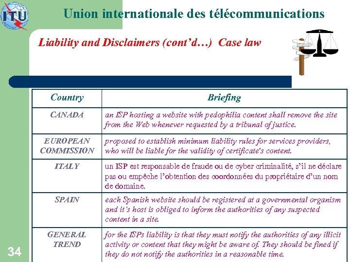 Union internationale des télécommunications Liability and Disclaimers (cont'd…) Case law Country CANADA EUROPEAN COMMISSION
