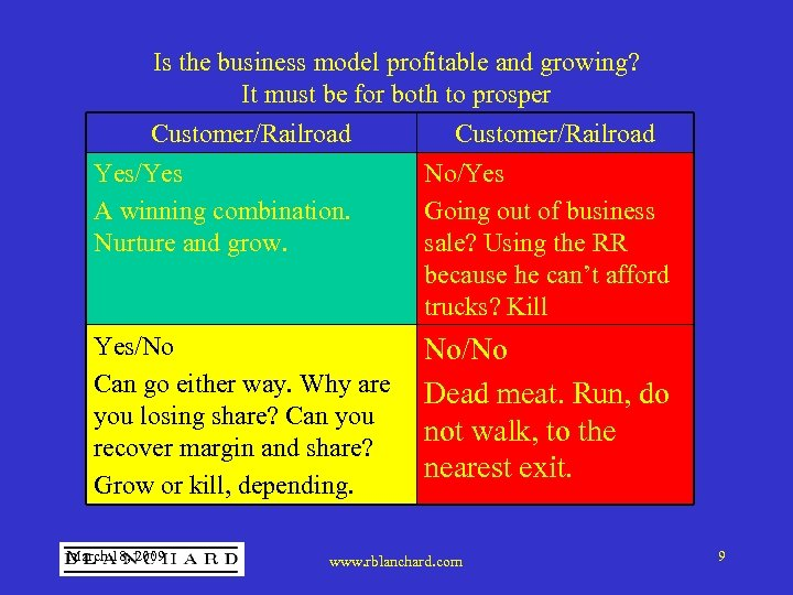 Is the business model profitable and growing? It must be for both to prosper