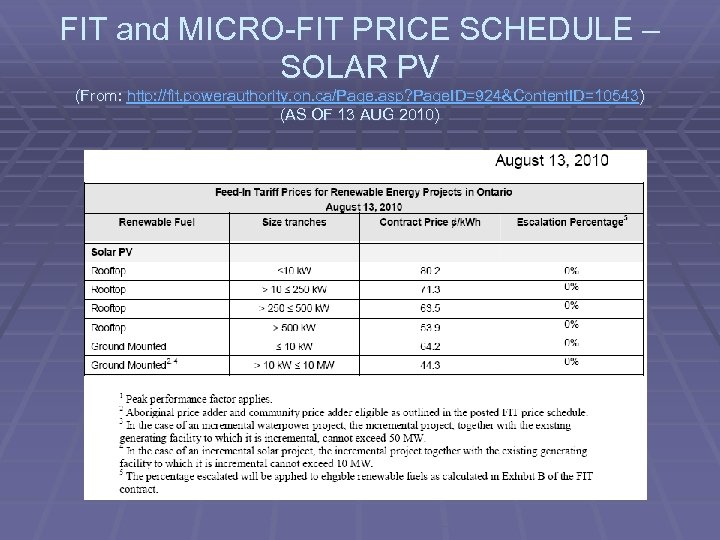 FIT and MICRO-FIT PRICE SCHEDULE – SOLAR PV (From: http: //fit. powerauthority. on. ca/Page.