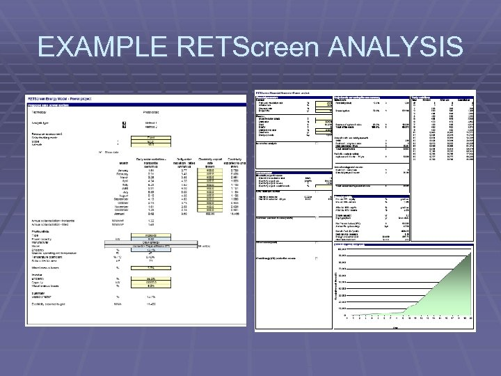 EXAMPLE RETScreen ANALYSIS