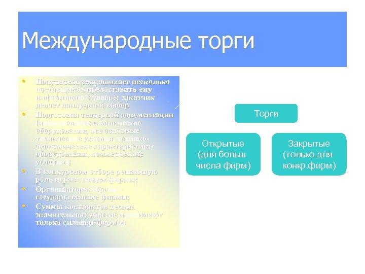 Международные торги • Покупатель запрашивает несколько • • поставщиков предоставить ему информацию о товаре;